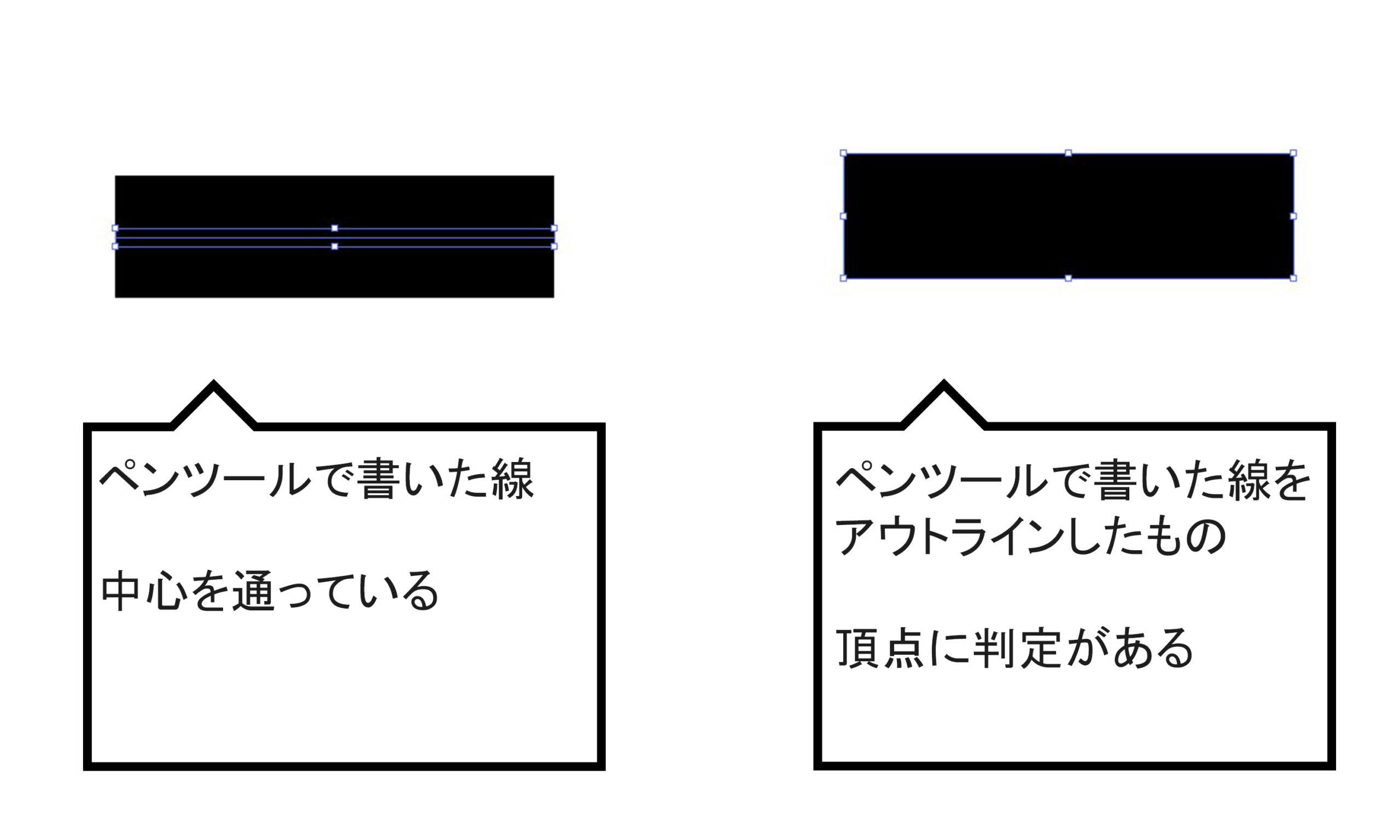 ラインのアウトライン化説明画像